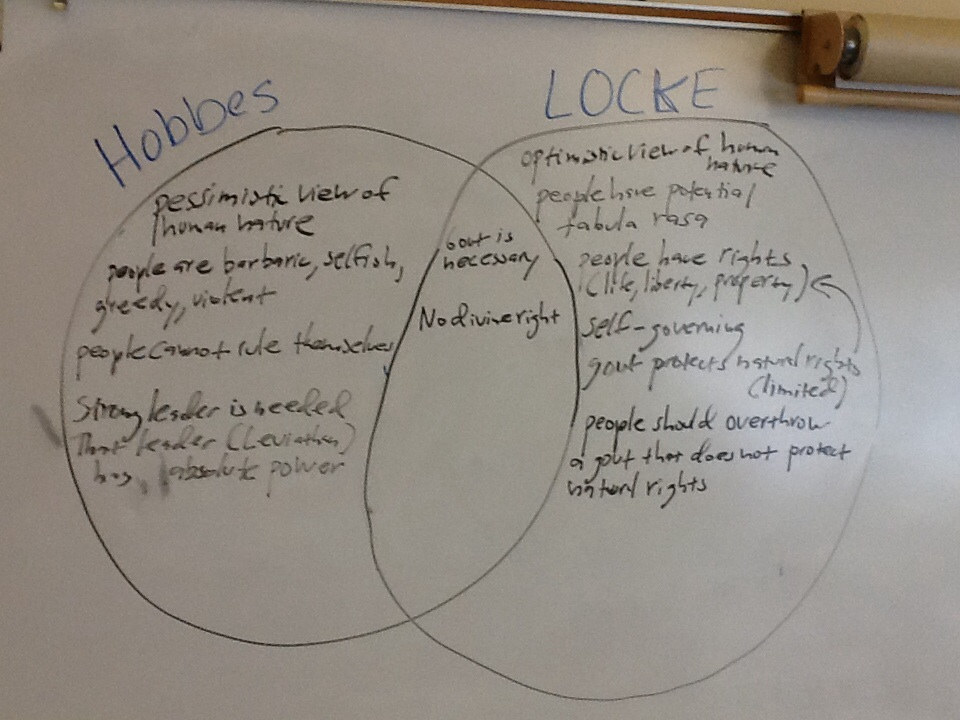 by contract essay locke social Locke versus hobbes by jamesd@echequecom locke and hobbes were both social contract theorists, and both natural law theorists (natural law in the sense of saint thomas aquinas, not natural law in the sense of newton), but there the resemblance ends.